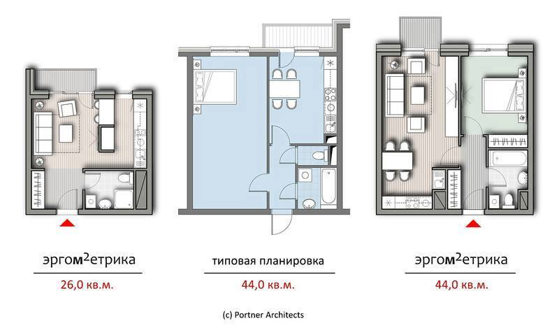 Планировка квартир в японии